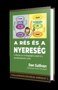 Dan Sullivan: A rés és a nyereség