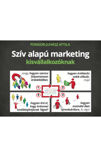 sziv_alapu_marketing